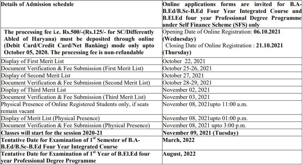CRSU Belled B.Ed Admission Program