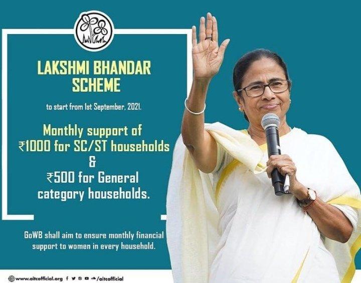 Lakshmi Bhandar Scheme