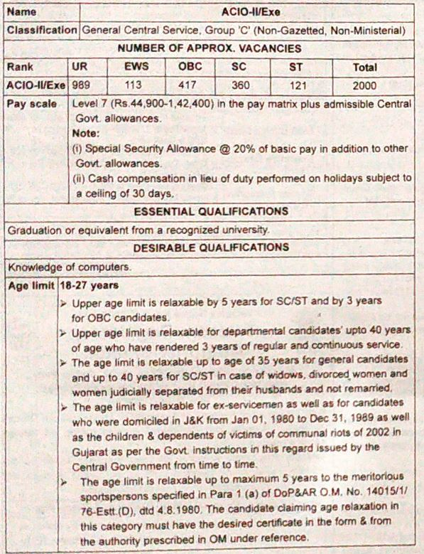 Intelligence Department Bharti 2020-21