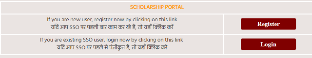 Rajasthan Chief Minister Higher Education Scholarship Scheme