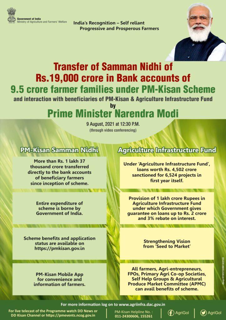 Kisan Samman Nidhi 9th Installment